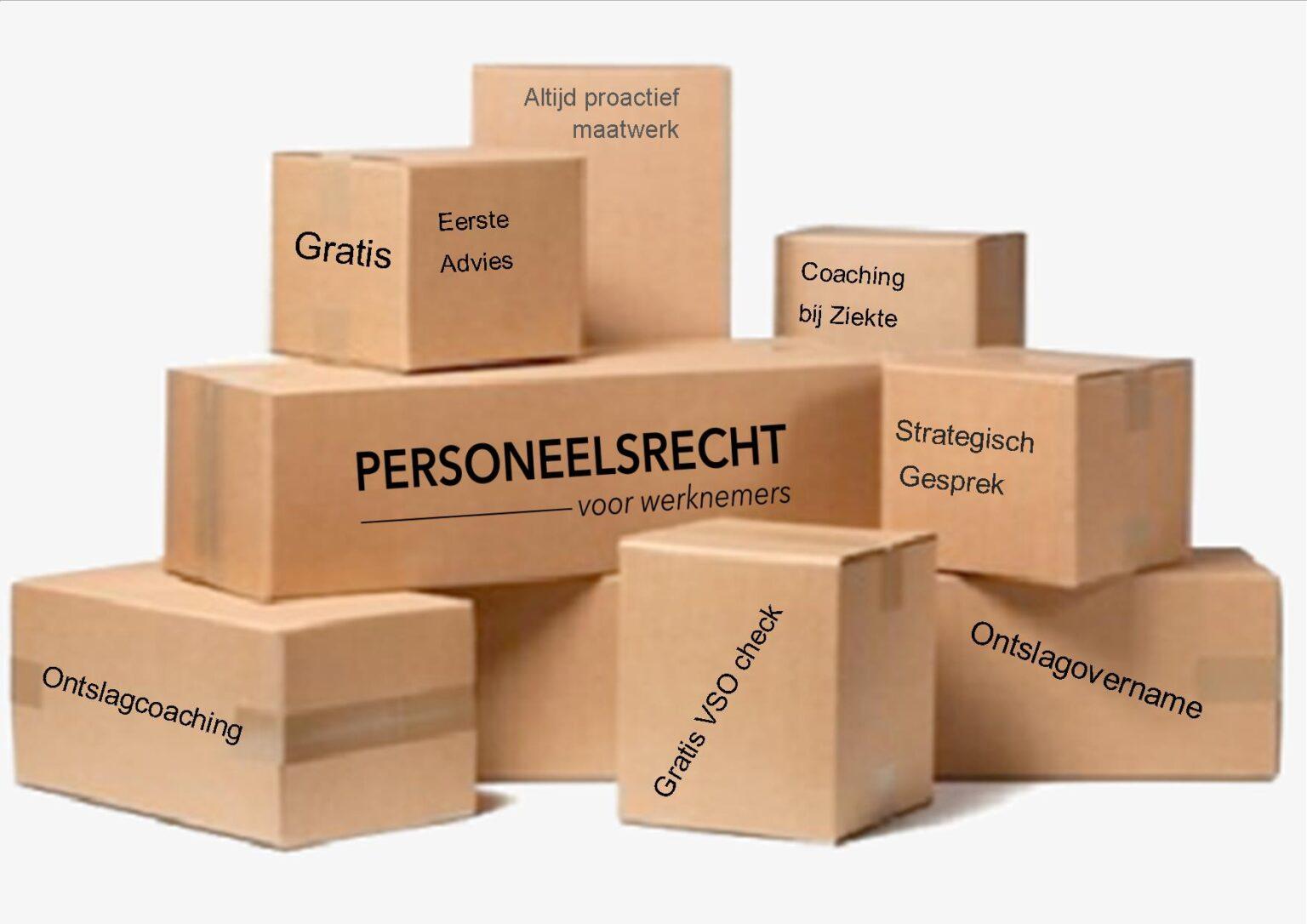 Pakketten Personeelsrecht